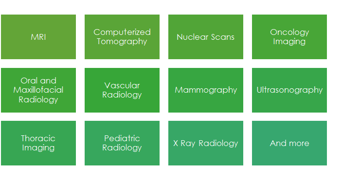Best Teleradiology Services in Ahmedabad